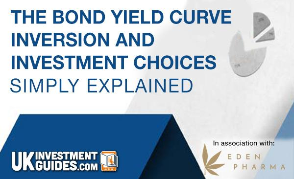 yield-curve-600x366